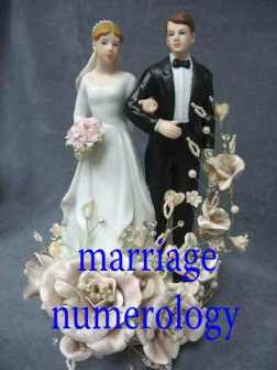 wedding numerology_edited-1